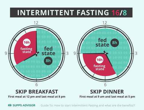 Intermittent Fasting: How And Why To Start